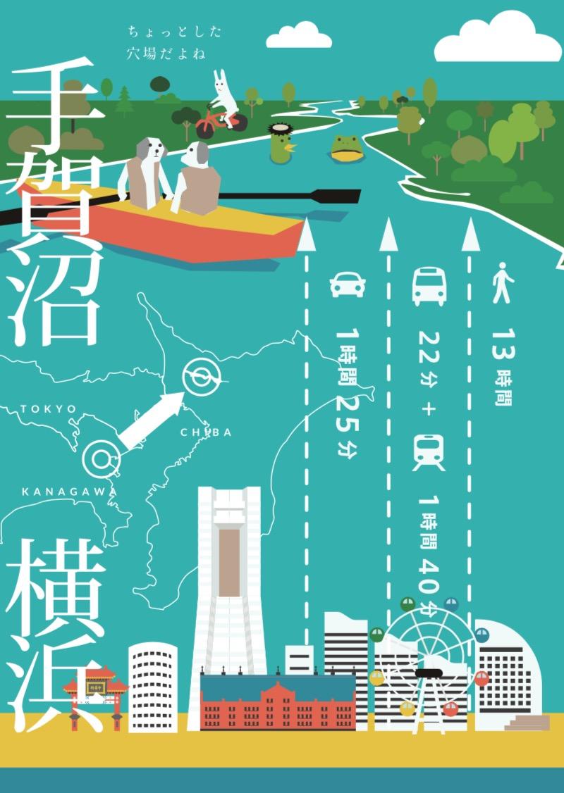 手賀沼観光用インフォグラフィック